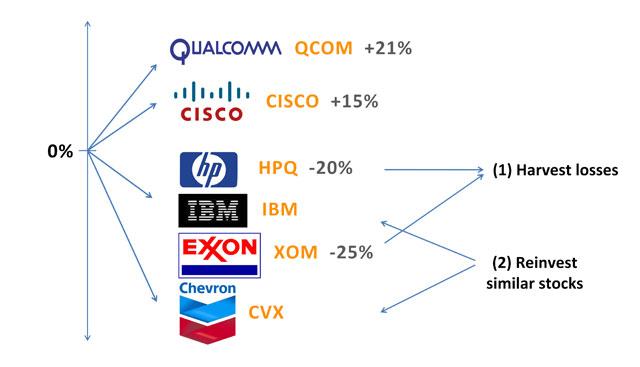TEO-diagram