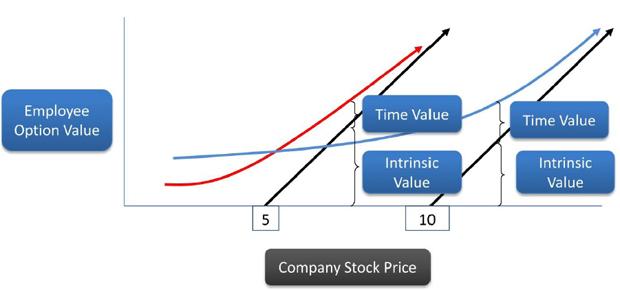 company-stock-price