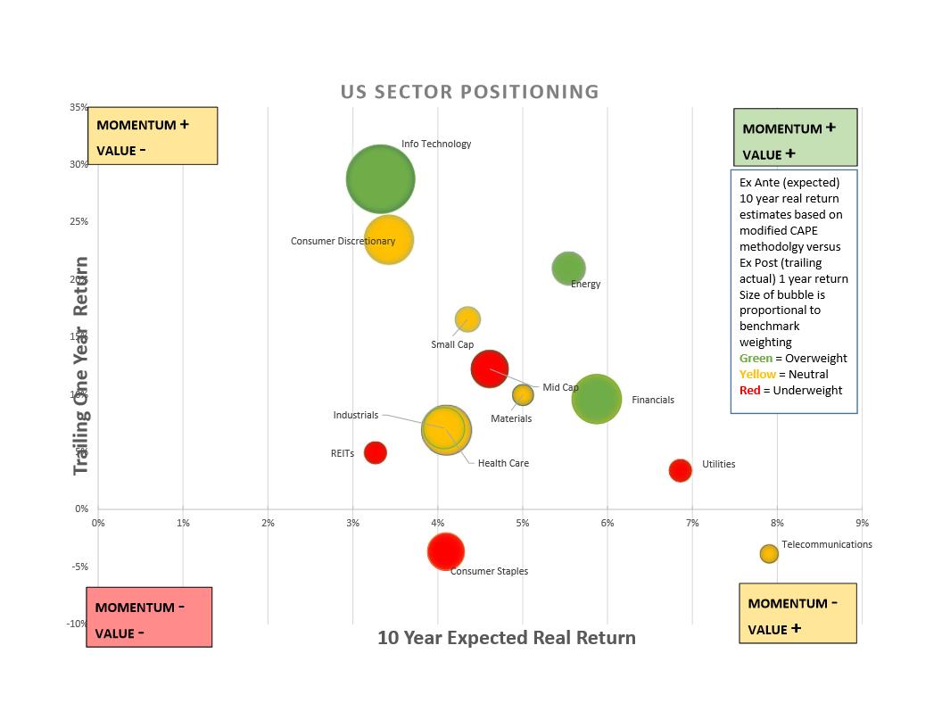 Capital Investment Advisors San Francisco | Atlas Capital
